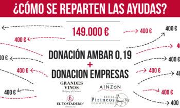372 BARES Y RESTAURANTES RECIBEN LA AYUDA DE LA PLATAFORMA 0,19